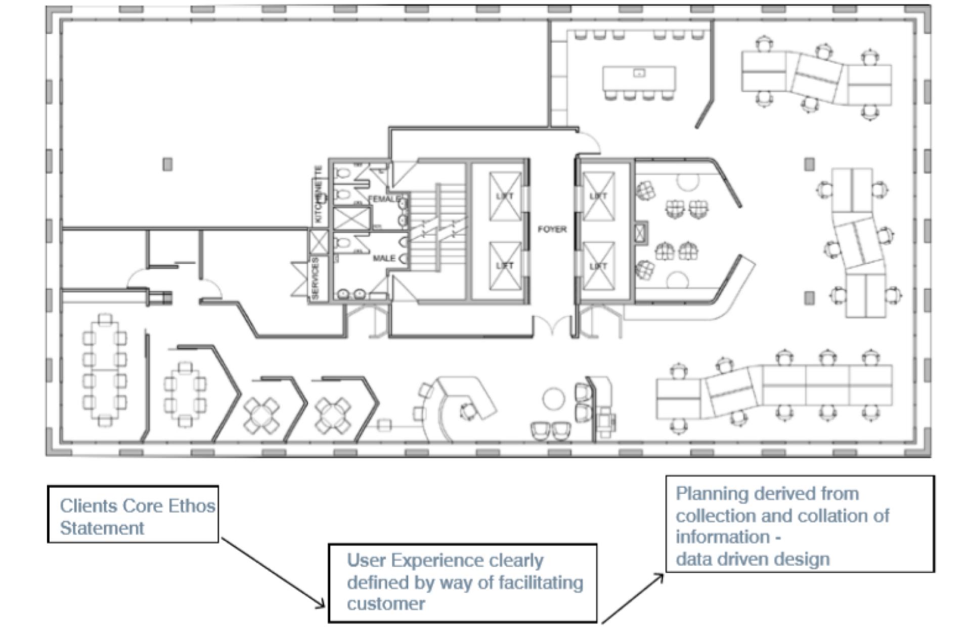 Blueprint of an office design workplace